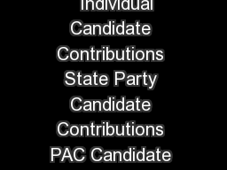 State Limits on Contributions to Candidates Updated January   Individual Candidate Contributions State Party Candidate Contributions PAC Candidate Contributions Corporate Candidate Contributions Unio