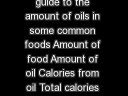 How Do I Count the Oils I Eat The chart gives a quick guide to the amount of oils in some common foods Amount of food Amount of oil Calories from oil Total calories Teaspoons grams Approximate calo