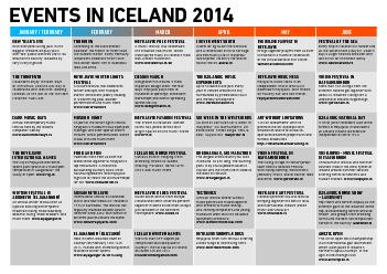 EVENTS IN ICELAND 2014