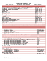 UNIVERSITY OF THE INCARNATE WORDACADEMIC YEAR 2015 2016TUITION AND FEE