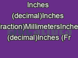 Inches (decimal)Inches (Fraction)MillimetersInches (decimal)Inches (Fr
