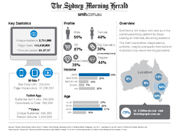 Overview Why Advertise  The Sydney Morning Herald reaches over  mil or  RIDOOVRFLDOJUDGHVDFURVV  Our audience are  more likely to have  mil in savings or investments  Our audience are  more likely to