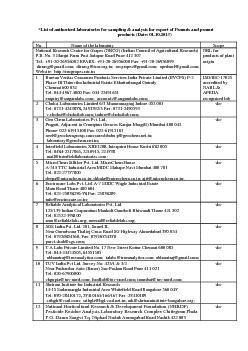 *List of authorized laboratories for sampling & analysis for export of