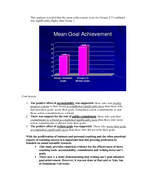 Goals Research Summary Perhaps you have heard of the Yale or Harvard Business School study of goals in which only  of the graduating class had specific written goals for their future s