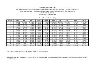 SALARY TABLE CHI INCORPORATING THE  GENERAL SCHEDULE INCREASE AND A LOCALITY PAYMENT OF