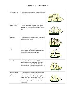 Types of Sailing VesselsFullriggedship  A fully square rigged sailing