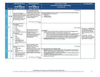 #Unofficial Recitations of Portions of 42 CFR Part 495 and 45 CFR Part PDF document - DocSlides