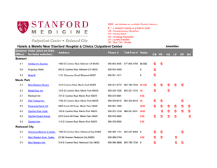$$$$ - red indicates an available Stanford discount