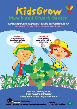 Developed by Shelley Woodrow and Helen Tyas TunggalKidsGrow Munch and PowerPoint PPT Presentation