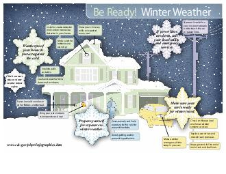 Be Ready Winter Weather Caulk and weatherstrip doors and windows