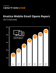 Knotice Mobile Email Opens Report2013 OverviewPrepared by