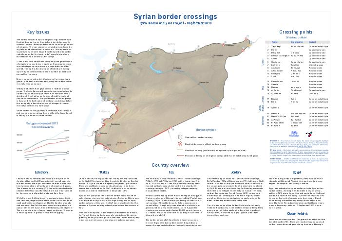 Syrian border crossings Syria Needs Analysis Project September  Key issues Purpose This thematic report shows the border crossing points between Syria and neighbouring countries