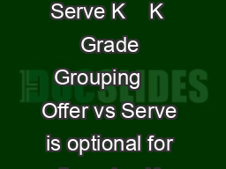 National School Lunch Program Frontline Staff Training    Offer Versus Serve K    K  Grade Grouping     Offer vs Serve is optional for all grades K   Five full components must be offered MeatMeat Alt