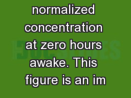 the normalized concentration at zero hours awake. This figure is an im