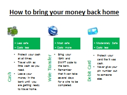 How to bring your money back home