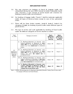 EXPLANATORY NOTES The rate structure for booking of Parcel & Luggage t