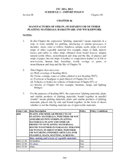 ITC (HS), 2012SCHEDULE 1 IMPORT POLICYSection IXChapter