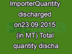 ImporterQuantity discharged on23.09.2015 (in MT) Total quantity discha