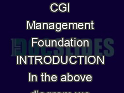 CGI Management Foundation   Fundamental Texts CGI Mana ement Foundation CGI Management Foundation INTRODUCTION In the above diagram we have assembled the key elements that define and guide the manag