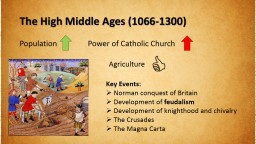 The High Middle Ages (1066-1300) PowerPoint PPT Presentation