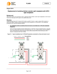 Replacement of existing kitchen counter split receptacle with GFCI  .. PowerPoint PPT Presentation