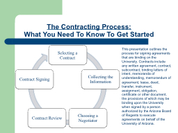 The Contracting Process: PowerPoint PPT Presentation