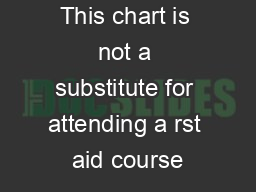 This chart is not a substitute for attending a rst aid course PowerPoint PPT Presentation