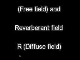 Direct field D (Free field) and Reverberant field R (Diffuse field)  .