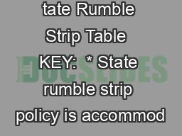 tate Rumble Strip Table  KEY:  * State rumble strip policy is accommod