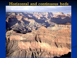 Horizontal and continuous beds PowerPoint PPT Presentation