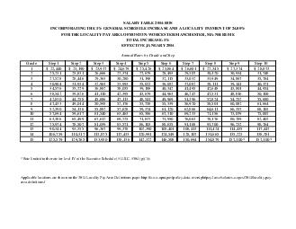 SALARY TABLE BOS INCORPORATING THE  GENERAL SCHEDULE INCREASE AND A LOCALITY PAYMENT OF