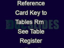 ARM and Thumb  Instruction Set Quick Reference Card Key to Tables Rm   See Table Register optionally shifted by constant See Table Flexible Operand