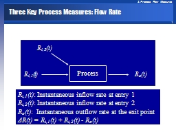 Three Key Process Measures: Flow Rate PowerPoint PPT Presentation