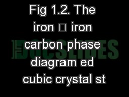 Fig 1.2. The iron – iron carbon phase diagram ed cubic crystal st