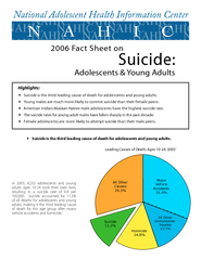 Suicide is the third leading cause of death for adolescents and young