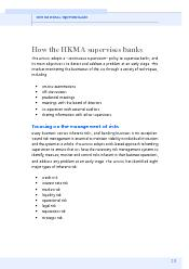 How the HKMA supervises banks policy to supervise banks, andits main o