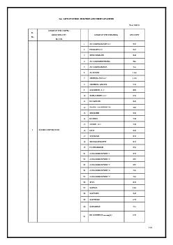 36.1  LIST OF CINEMA THEATRES AND THEIR CAPACITIES