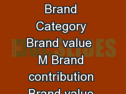 Top  Most Valuable Global Brands  Top  Most Valuable Global Brands  Brand Category Brand value  M Brand contribution Brand value change  vs  Rank change  Cars     Telecoms    Global Banks     Technol