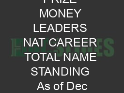 CAREER PRIZE MONEY LEADERS NAT CAREER TOTAL NAME STANDING As of Dec