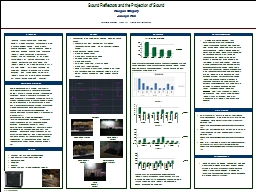 Sound Reflectors and the Projection of PowerPoint PPT Presentation
