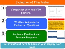 Evaluation of Film Poster PowerPoint PPT Presentation