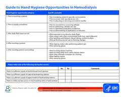 Audit Tool Hemodialysis hand hygiene observations Use a  for each hand hygiene opportunity observed