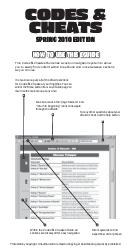 CODES  CHEATS SPRING  EDITION Protected by copyright PDF document - DocSlides
