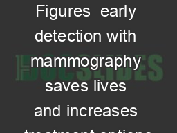 Cancer Facts Figures  early detection with mammography saves lives and increases treatment options