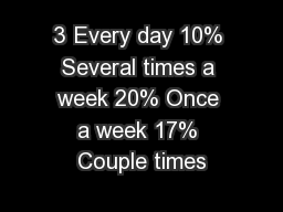3 Every day 10% Several times a week 20% Once a week 17% Couple times