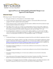 Approval Process for Substantial/Unsubstantial Changes to an Approved