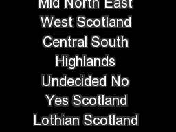 Referendum Vote ScotRegion  Holyrood Vote Age Gender Total Mid North East West Scotland Central South Highlands Undecided No Yes Scotland Lothian Scotland Glasgow and Fife Scotland Scotland and Isl