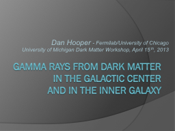 Gamma rays from dark matter in the Galactic center 		and IN