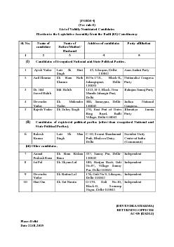 List of Validly Nominated Candidates