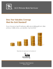 Does Your Valuables Coverage